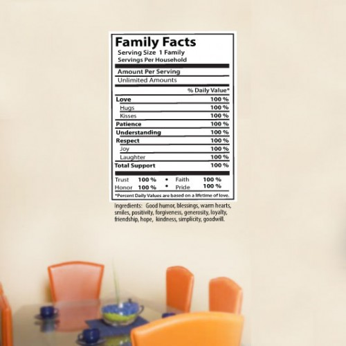 View Product Family Fact Label Wall Decal